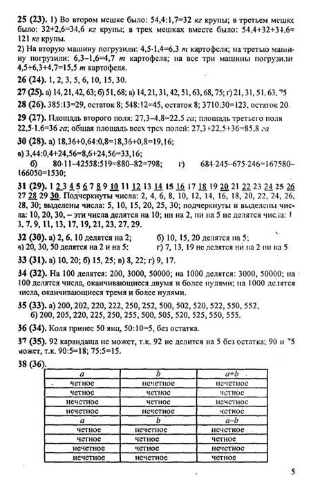 Слушать Учебник Биологии 6 Класс 32 Параграф