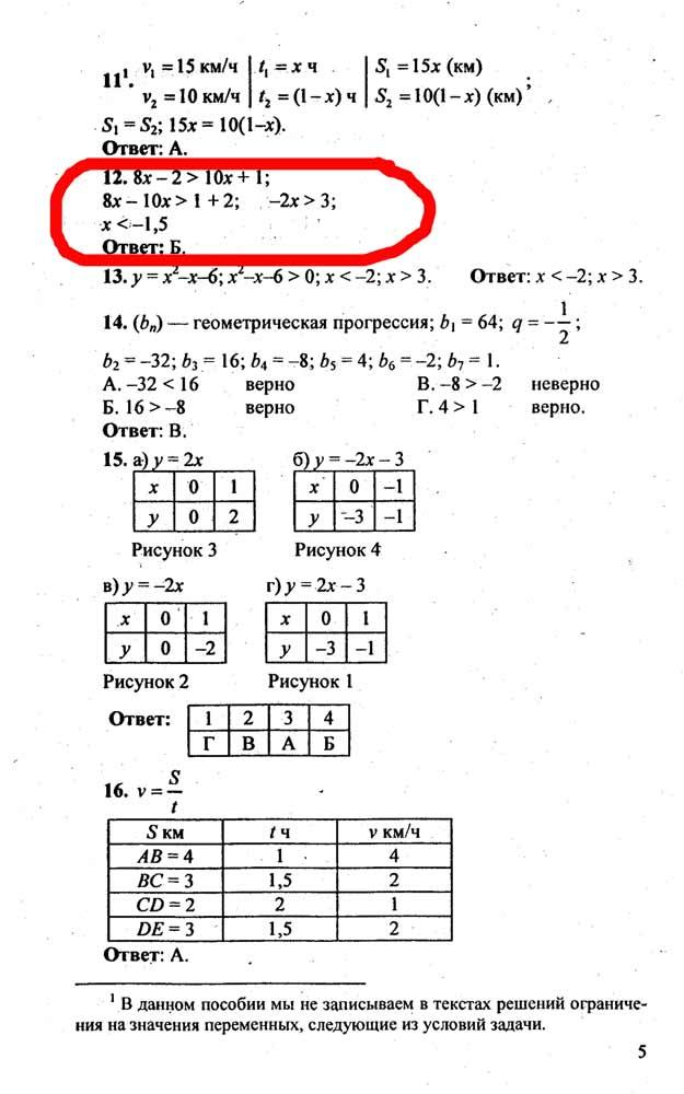Гдз по алгебре гиа для класса